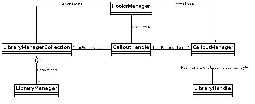 src/lib/hooks/images/HooksUml.png