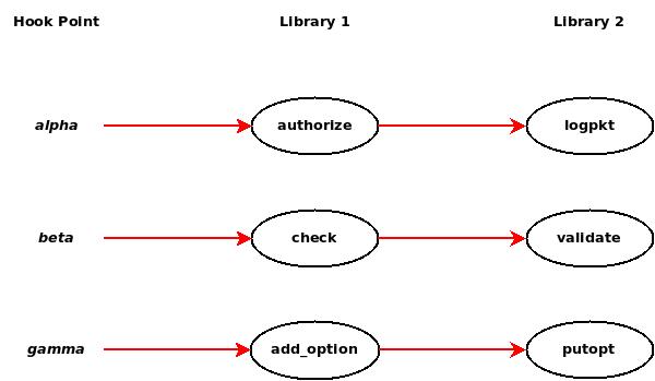 src/lib/hooks/images/DataScopeArgument.png