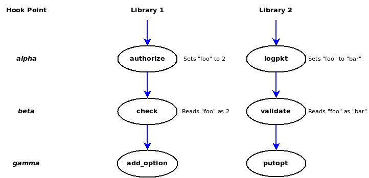 src/lib/hooks/images/DataScopeContext.png